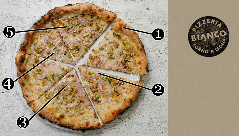 Can a pizza inspire us to build better brands?